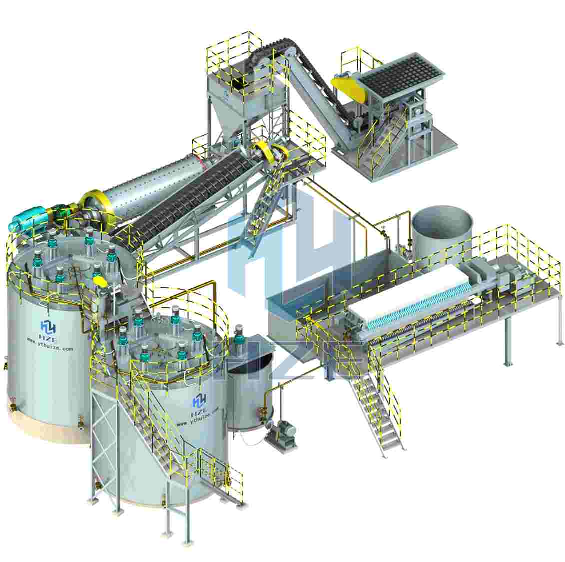 Small Scale Modular Gold Processing Plant